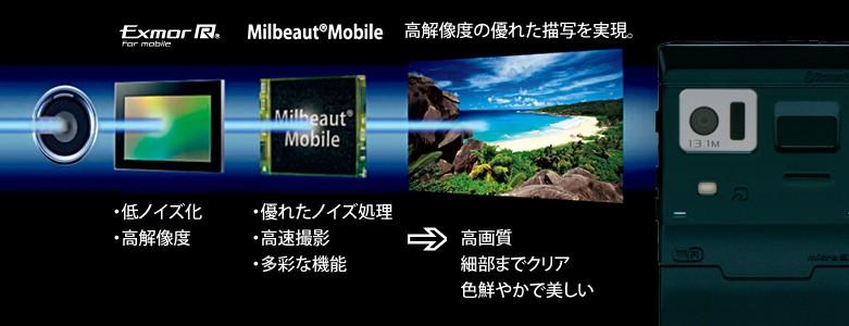 กล้อง Fujitsu F-01E